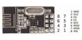 nRF24L01 Modul