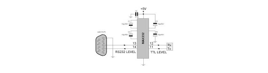 Serial IC
